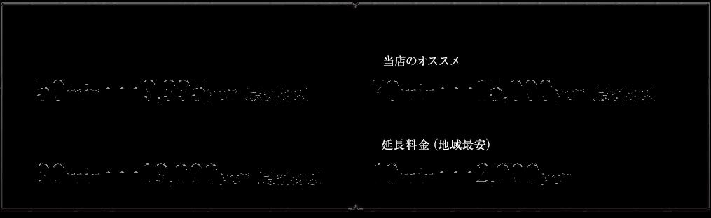 【基本プレイ】50min ・・・9,995yen / 70min ・・・15,000yen(当店オススメ) / 90min ・・・19,000yen / 10min ・・・2,000yen(地域最安)